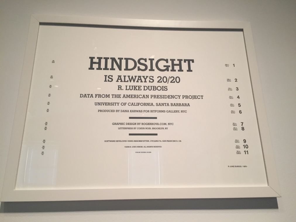 """Hindsight Is Always 20/20"""